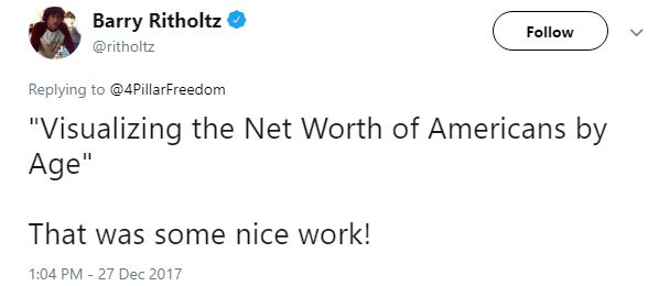 barry_ritholtz_tweet.JPG