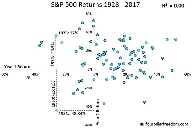 sp500_correlation_1-2.JPG