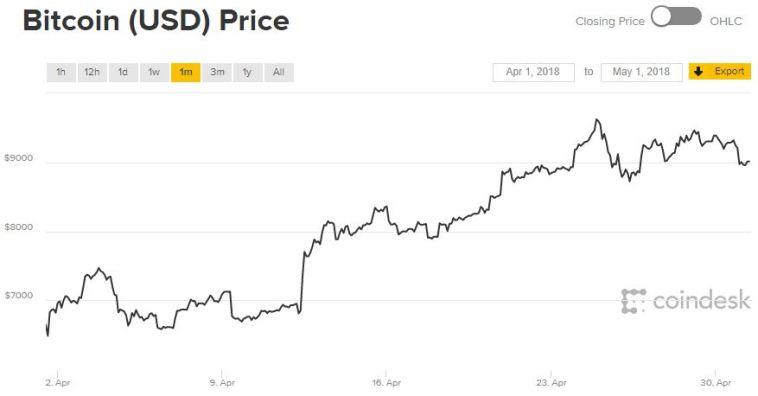 bitcoin_may2018.JPG