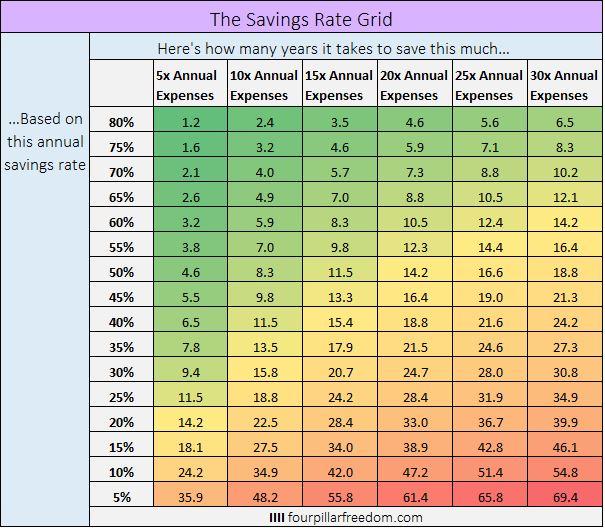 savingsRateGrid_2.JPG