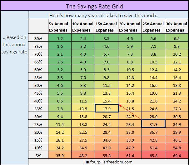 savingsRateGrid_note3.JPG