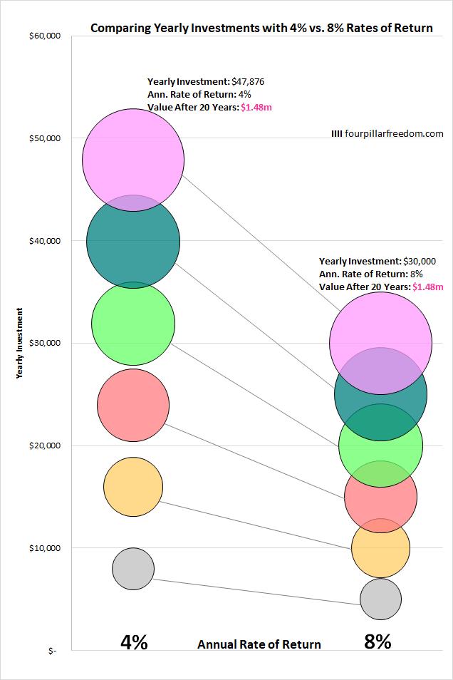 4_vs_8_returns_long_table-2.png