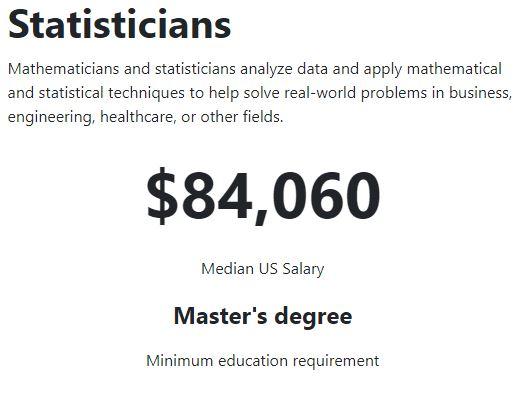 Career database description of job