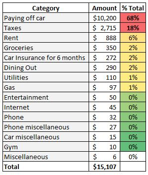 April 2019 total expenses