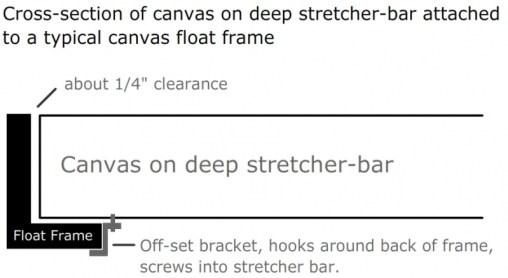 canvas-float