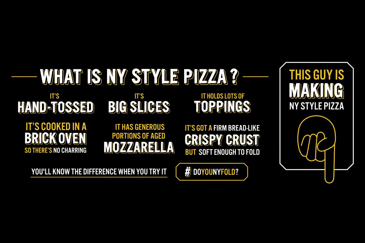 NY Style Pizza Chalkboard