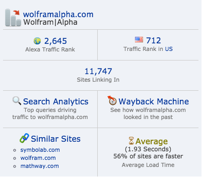 Alexa Ranking Google vs Wolfram Alpha
