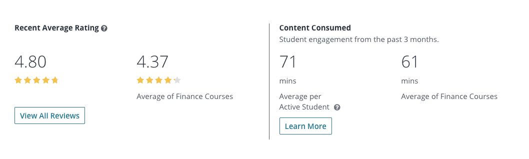 online-course-rating