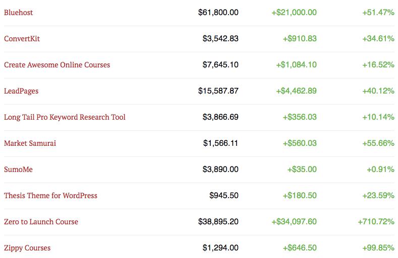 affiliate-earnings
