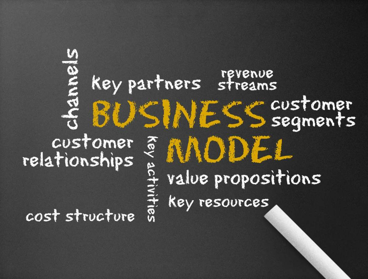 What Is a Business Model? 10 Successful Types of Business Models You Need to Know