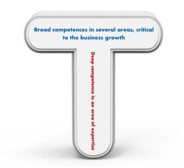 t-shaped-profile-growth-marketing