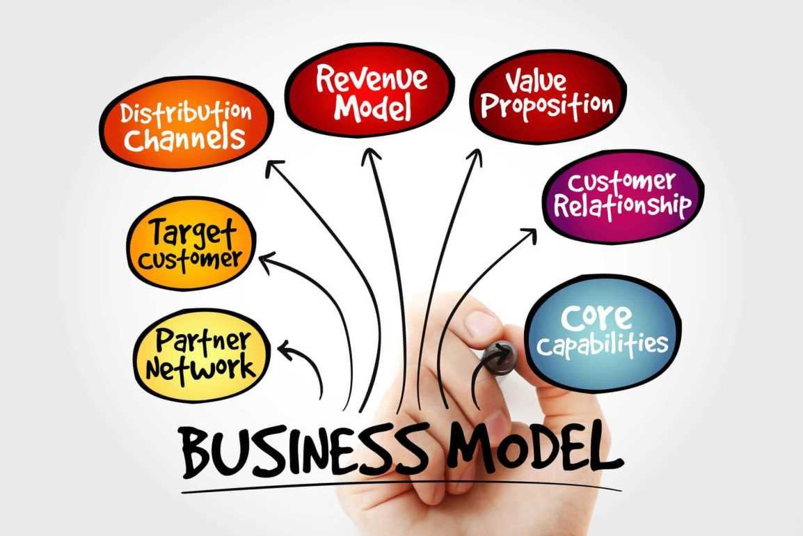 overall-business-models