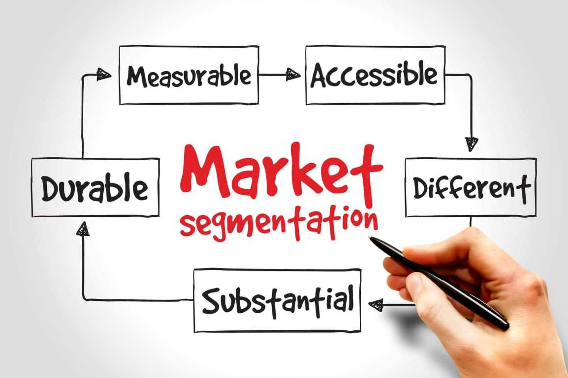 market-segmentation-factors-diagram
