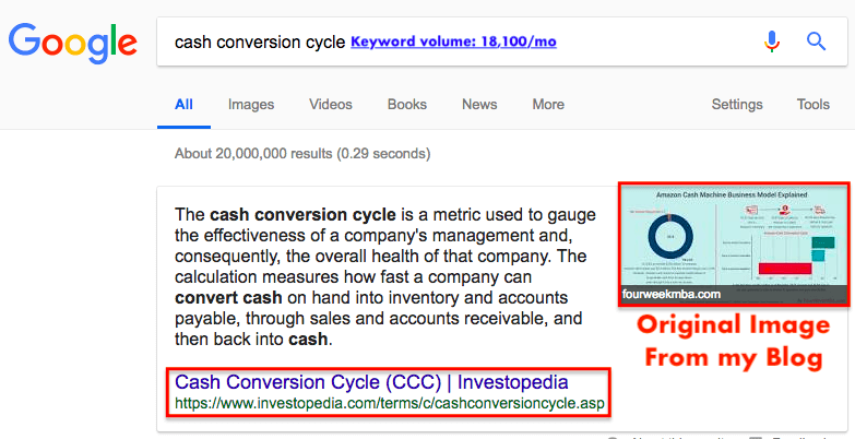 featured-snippet-cash-conversion-cycle