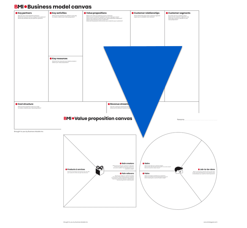 business-model-canvas-value-proposition-canvas