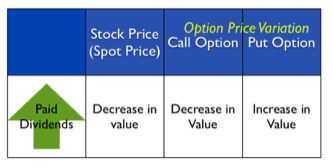 put-option-value