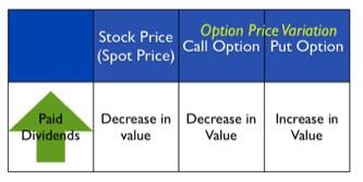 put-option-value
