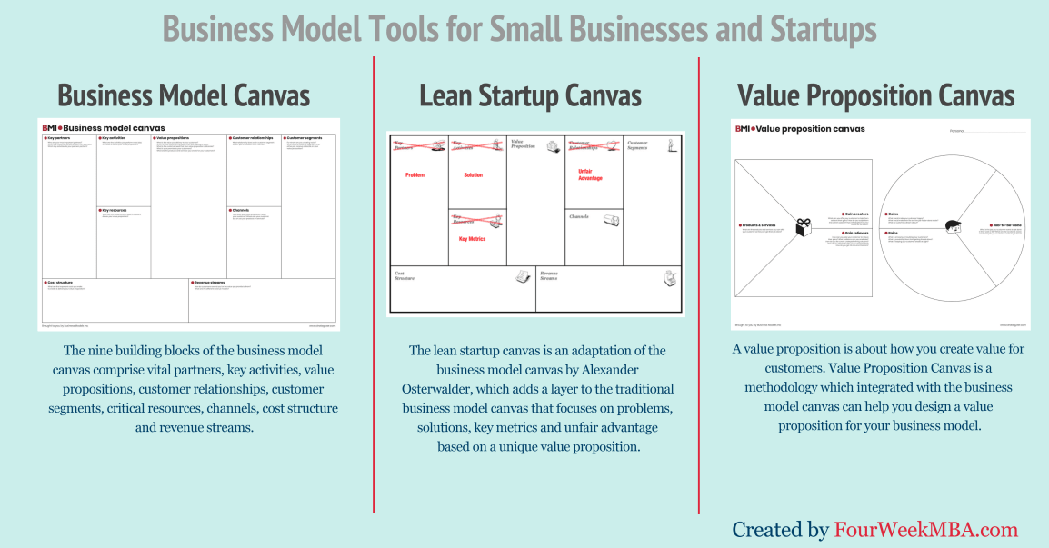 business-model-tools