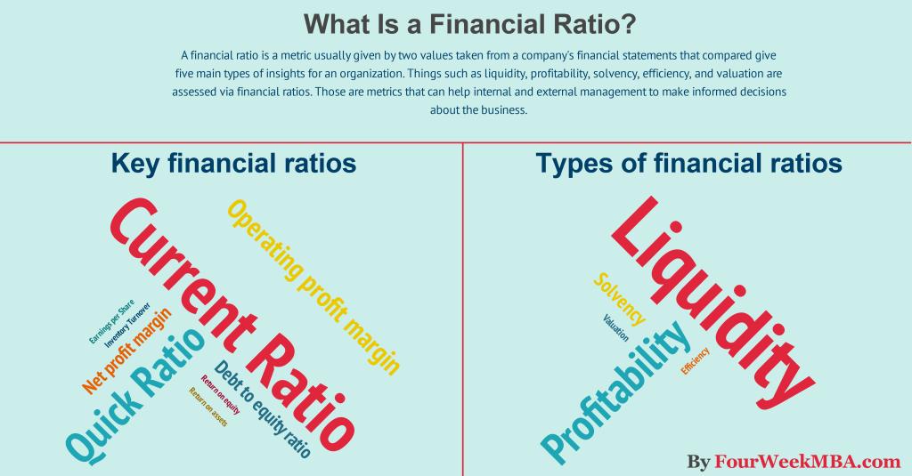 financial-ratio-formulas