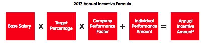 coca-cola-annual-incentive-formula