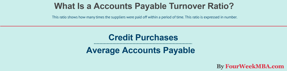 what-is-accounts-payable-turnover-ratio