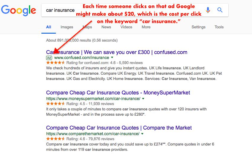 cost-per-click-google