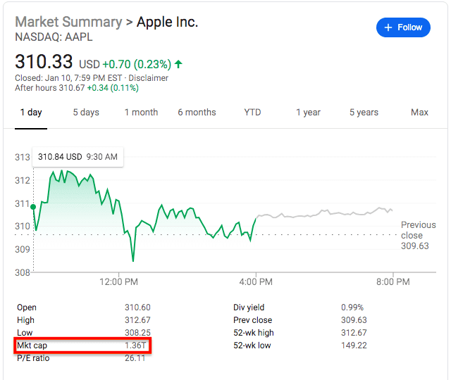 apple-market-cap