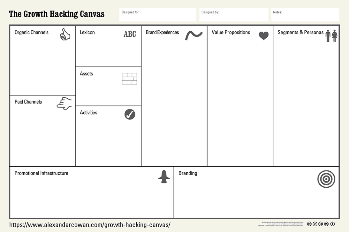 Growth-Hacking-Canvas