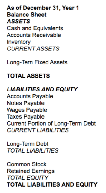example-of-balance-sheet