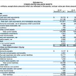 google-balance-sheet