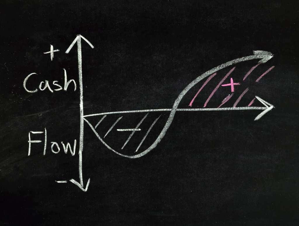 free-cash-flow