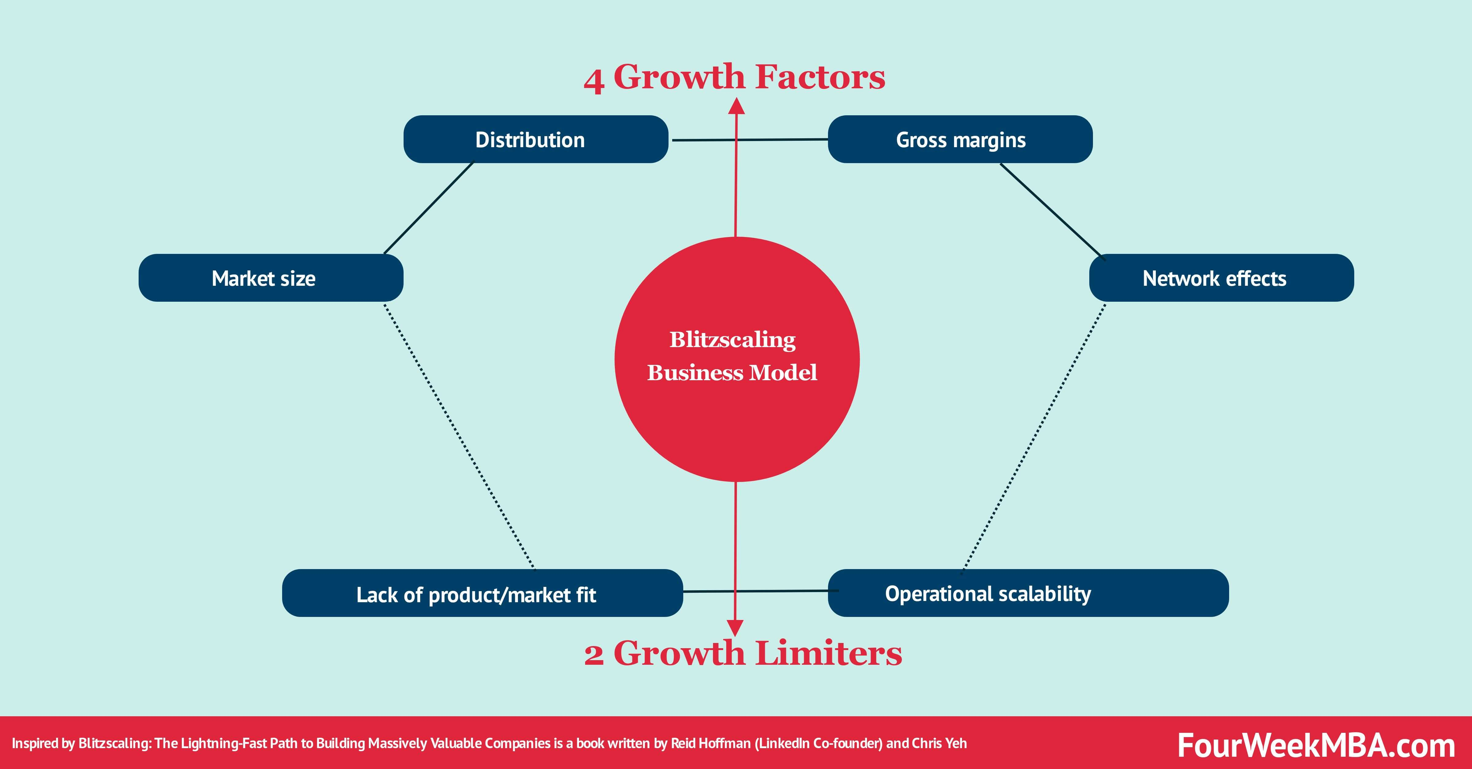business plan esempio pratico pdf