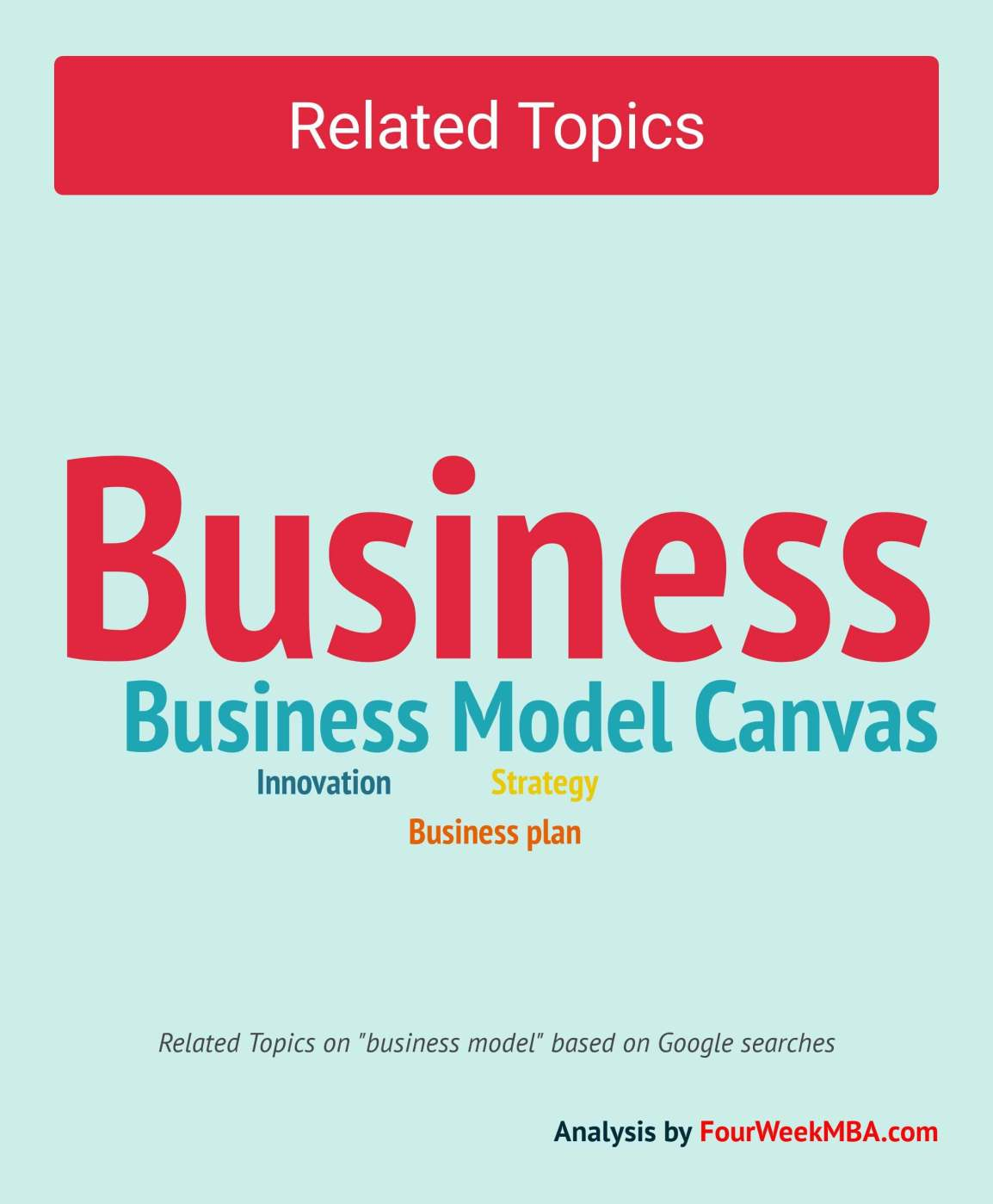 related-topics-business-models