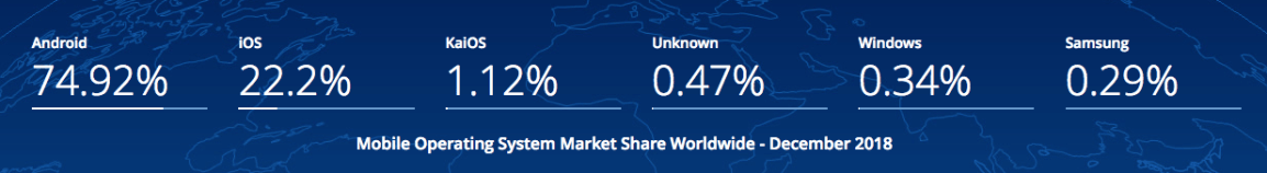 mobile-operating-system-market-share