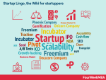 Start Up Lingo: The Startup Wiki To Grow Your Business