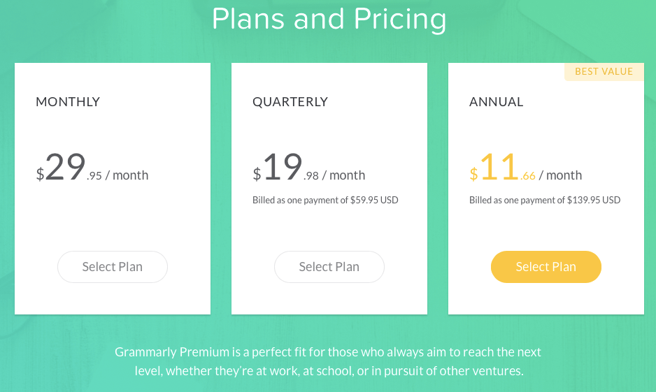 grammarly-plans