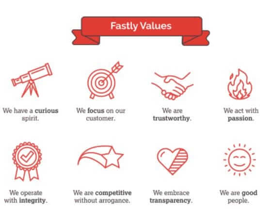 fasly-core-values