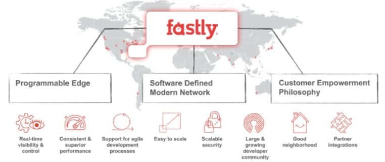 fastly-programmable-edge