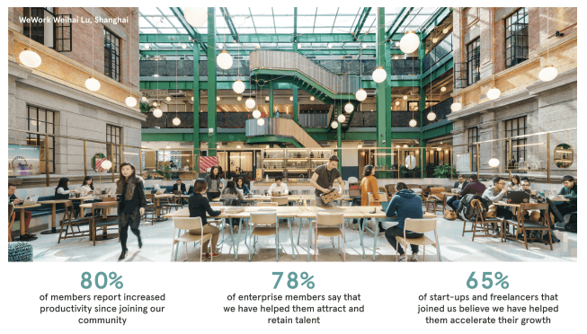 wework-more-for-less