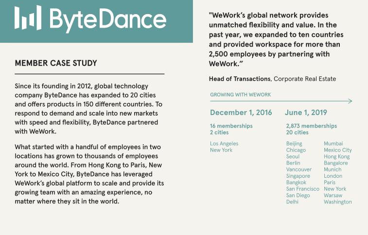 bytedance-wework-case-study