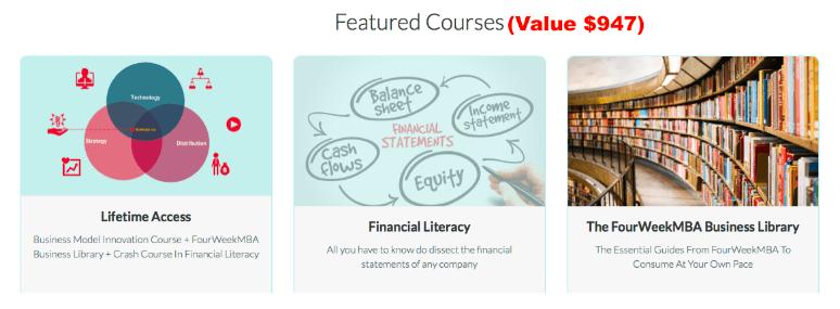 fourweekmba-business-courses