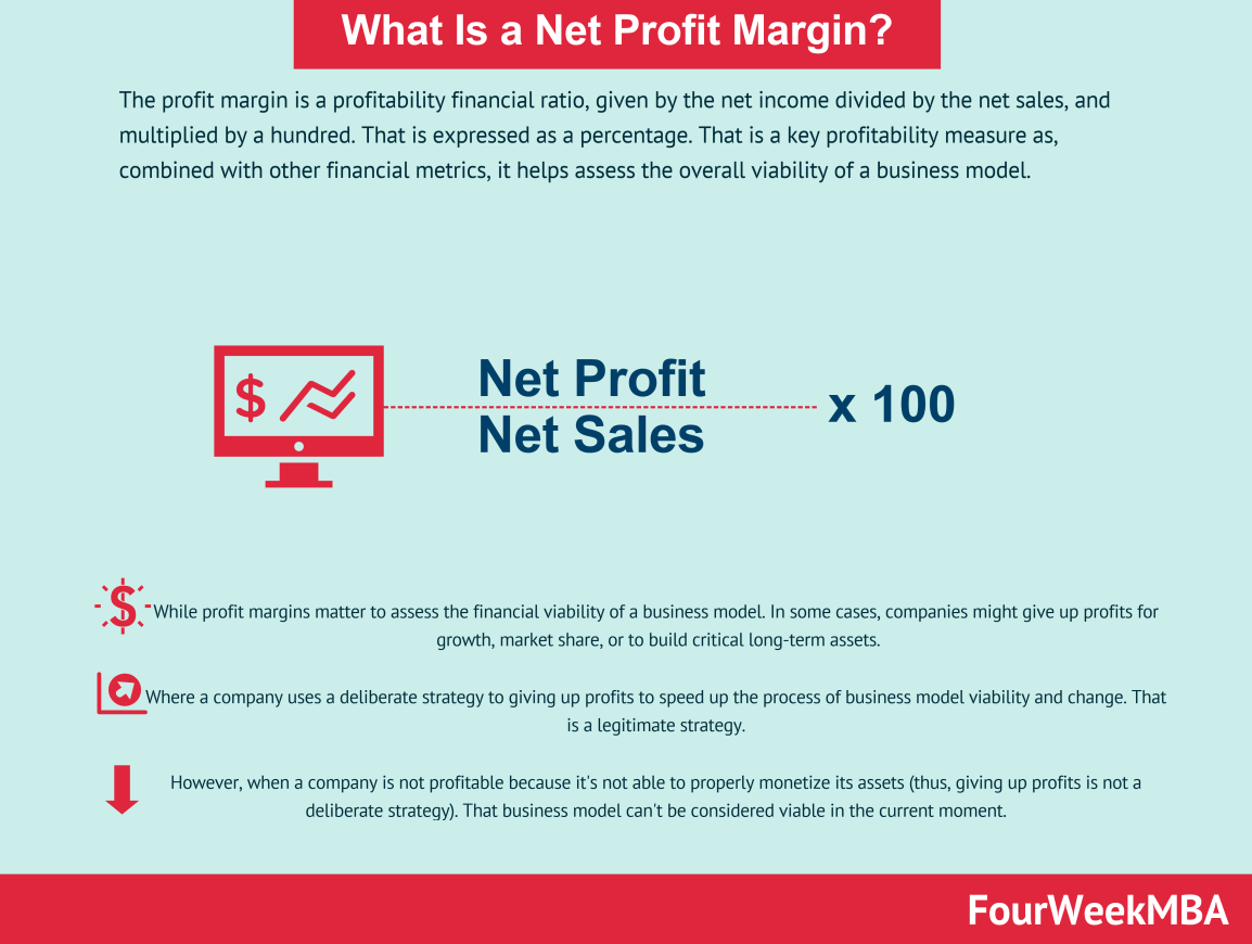profit-margin