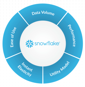 snowflake-valueproposition