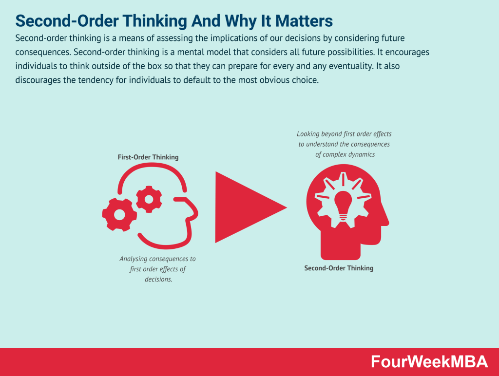 second-order-thinking