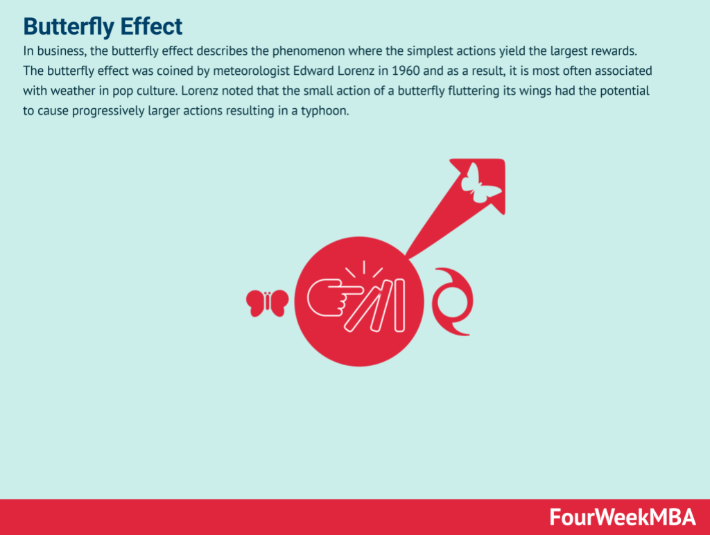 butterfly-effect