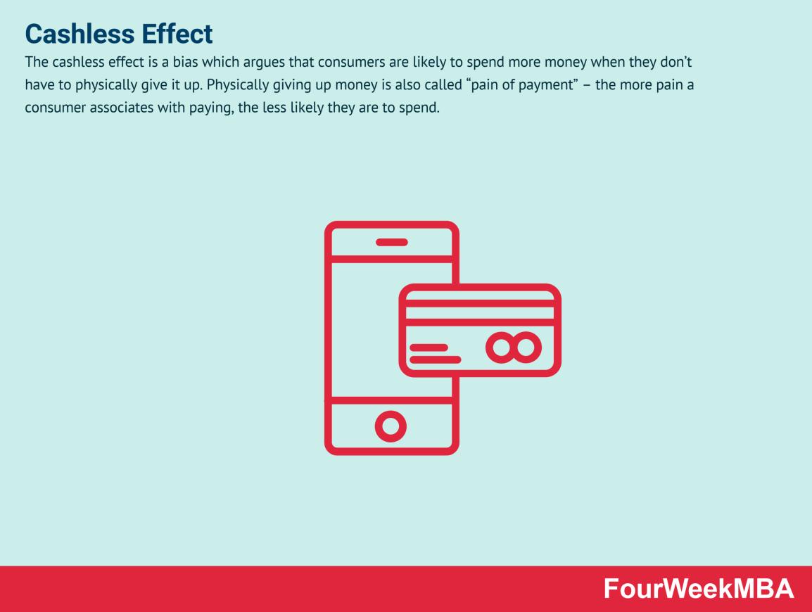 cashless-effect