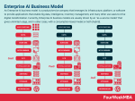 Enterprise AI Business Model