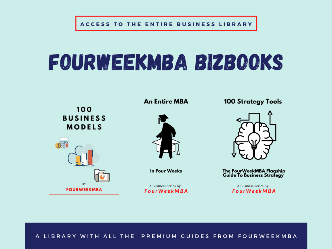 bizbooks-one-time