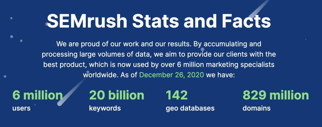 semrush-stats