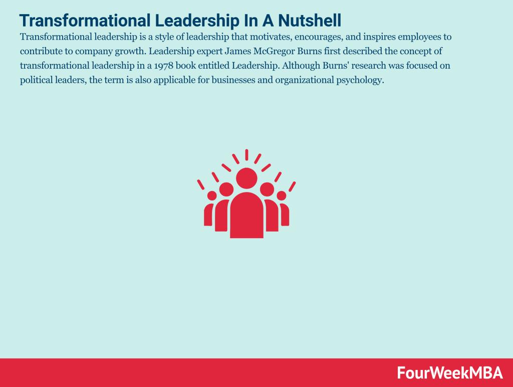 transformational-leadership